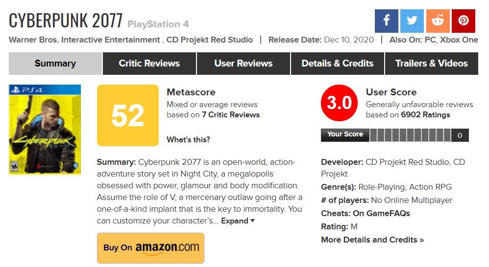 Актуальные оценки игроков и критиков на Cyberpunk 2077